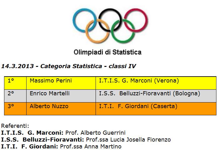 olimpiadi statistica 2013